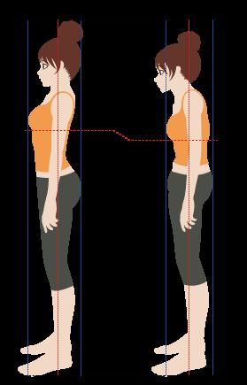 肩こり・腰痛は筋肉の衰えと共にやってくる