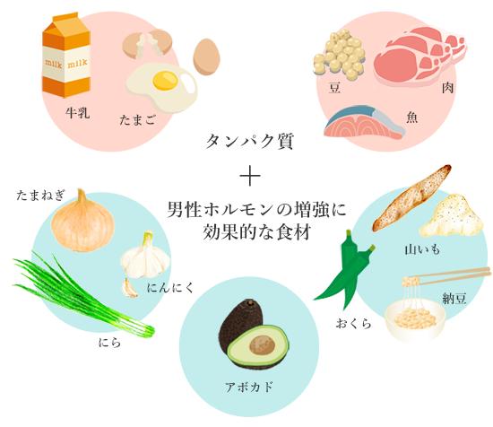 https://www.genkiplaza.or.jp/column_health/column_health_055.html